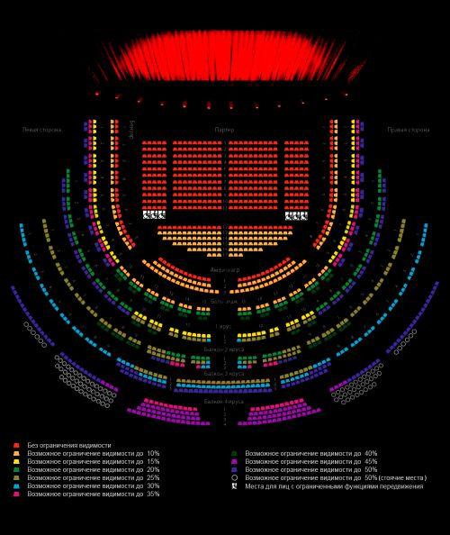 Большой театр схема зала основная сцена